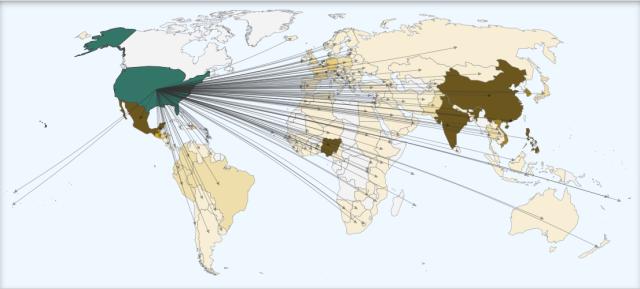 Remittance U.S. 2012